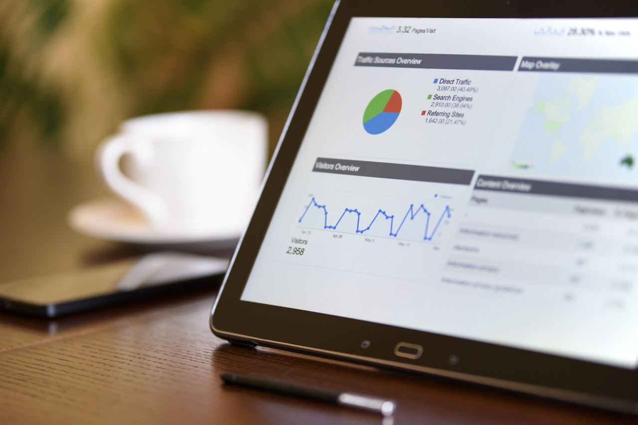 indicatoren in Google Analytics